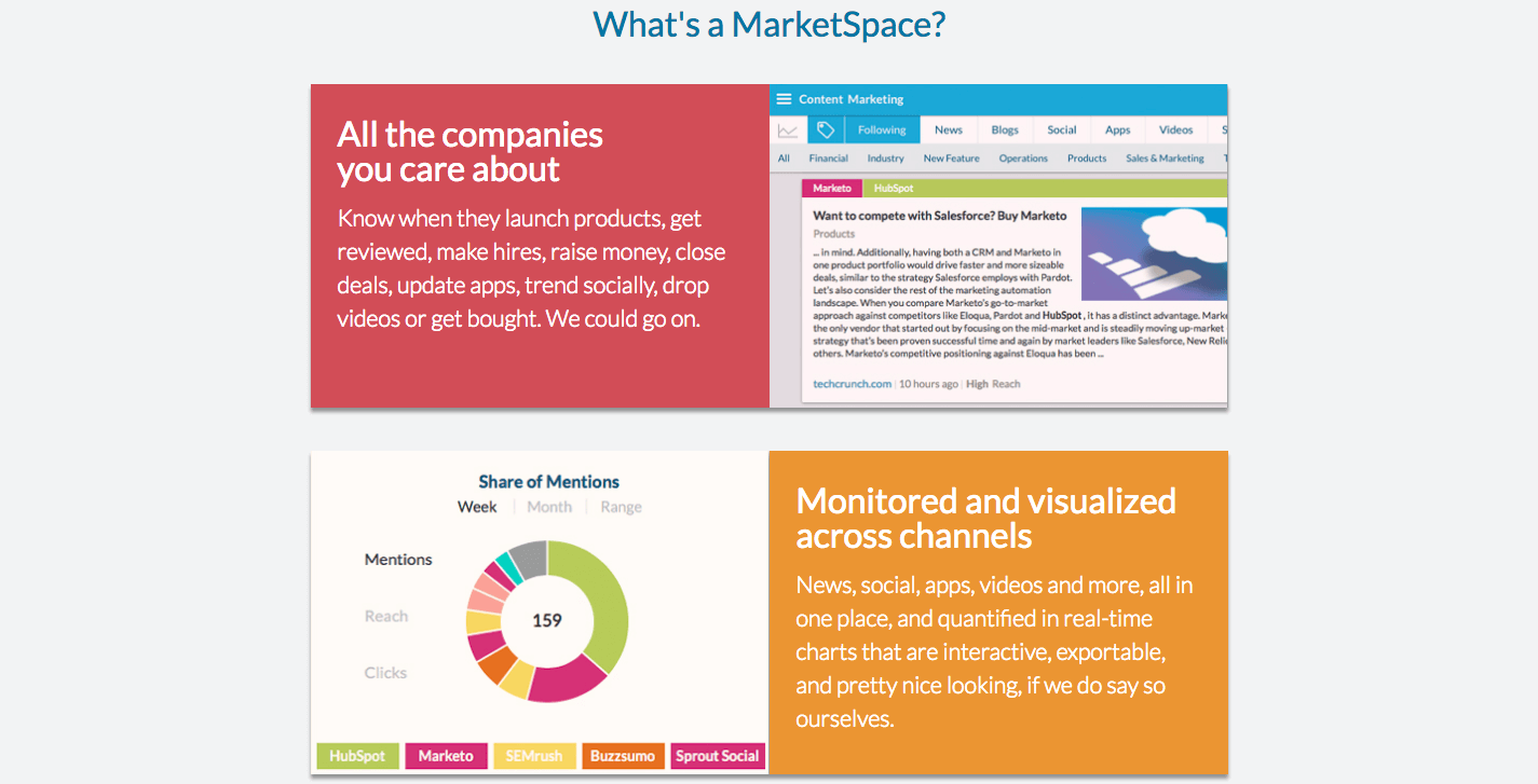 Alerts by MarketSpace