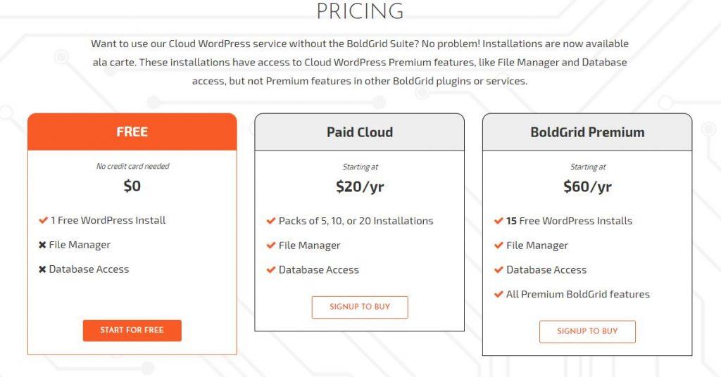 cloud wordpress hosting